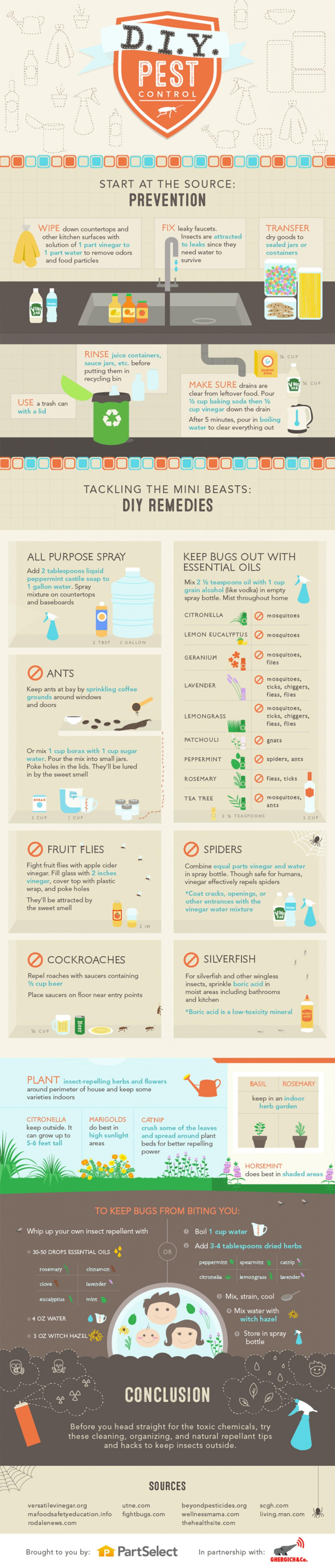 natural repellant tips