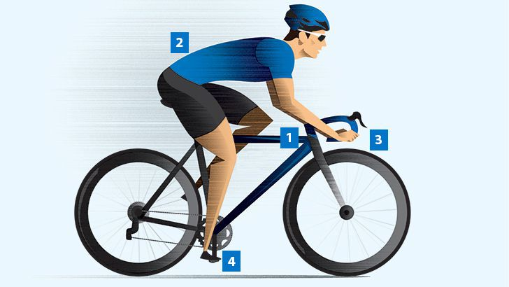 Get your Bike Moving Faster with Proper Bike Fit