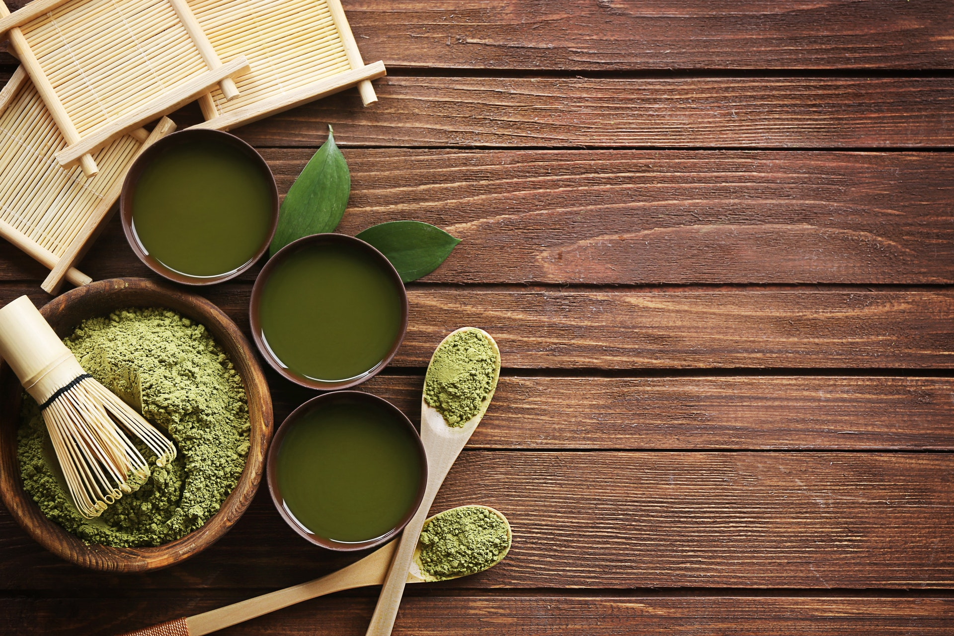 Know What Kratom Tea Can Do For You