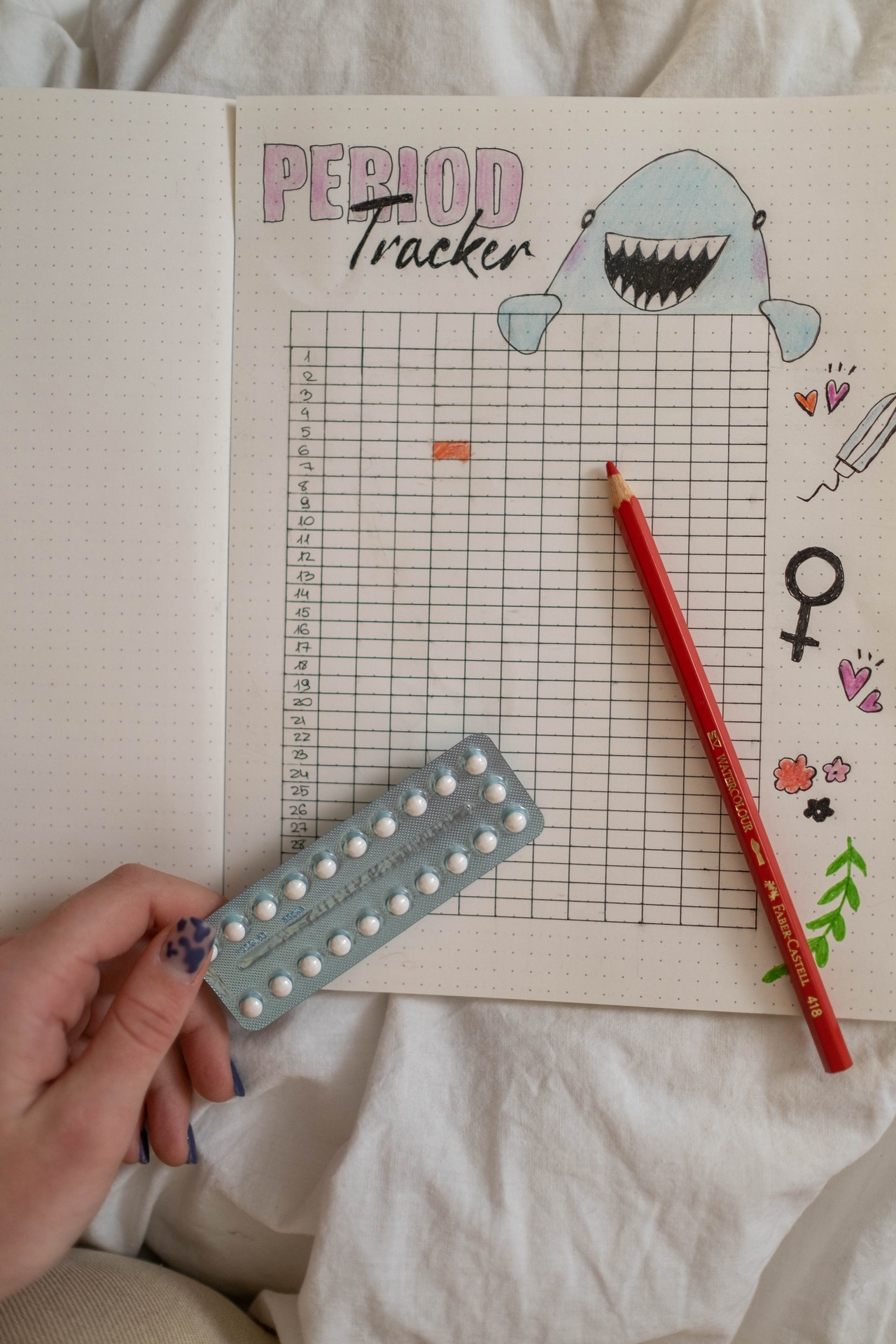 How to Tell Which Birth Control Method is Best for You